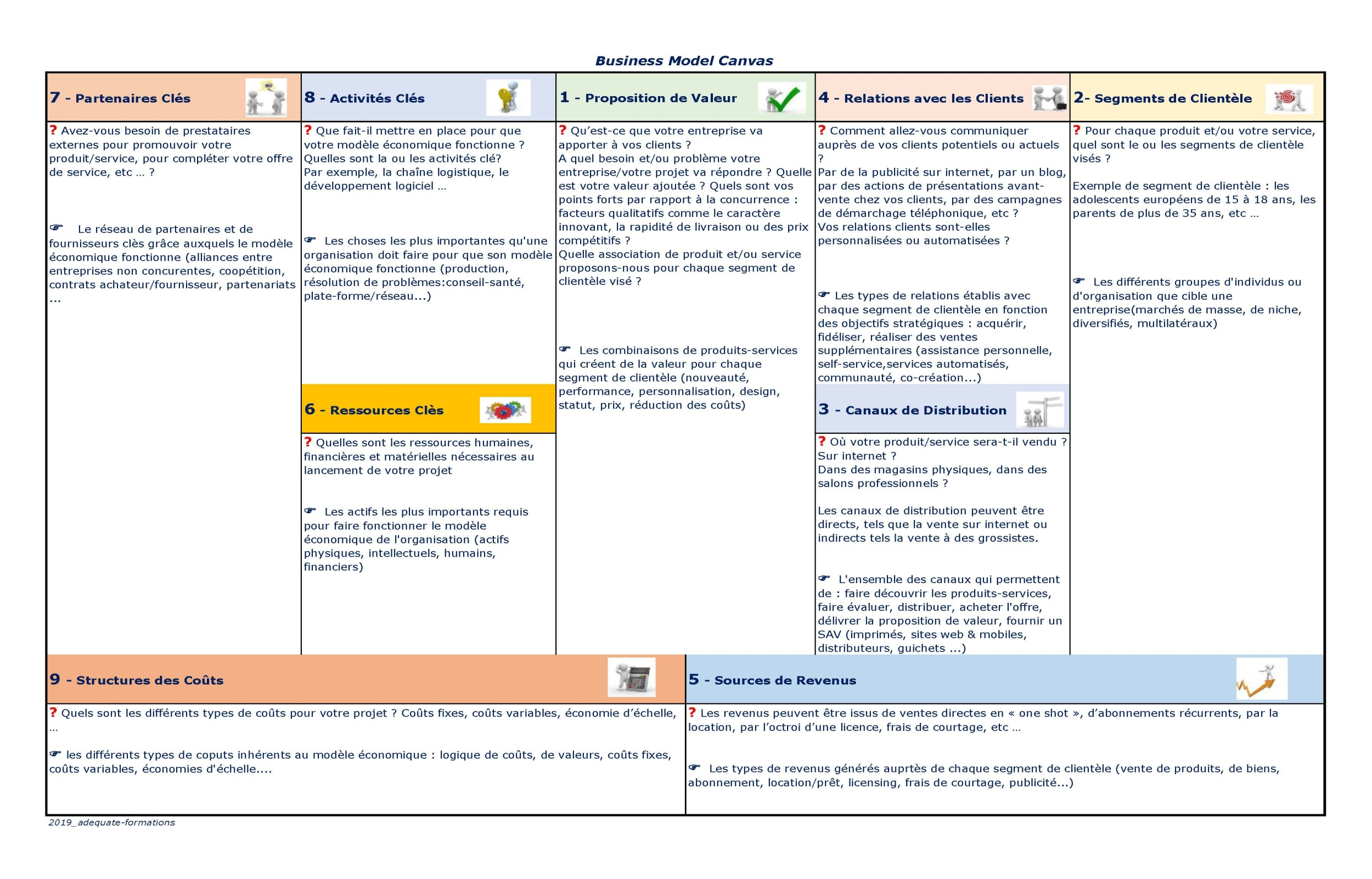 adequate formations_Business Model Canvas