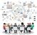 adequate formations_méthode des 13 champs_conduite du changement